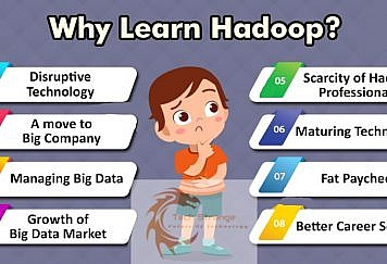https://www.techstrange.com/wp-content/uploads/2020/08/How-to-Learn-Hadoop.jpg