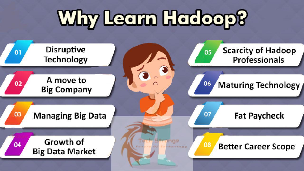 https://www.techstrange.com/wp-content/uploads/2020/08/How-to-Learn-Hadoop.jpg