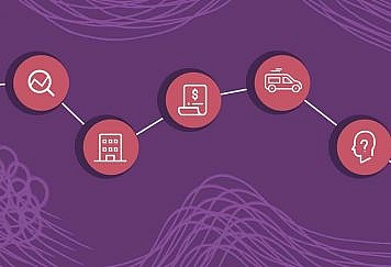 5-Benefits-of-a-User-Journey-Map