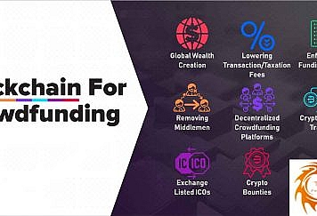 Bitcoin-and-Blockchain-in-Crowdfunding