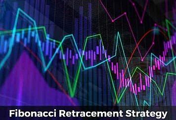 Fibonacci-Trading-Strategy